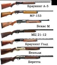 Марки гладкоствольных охотничьих ружей